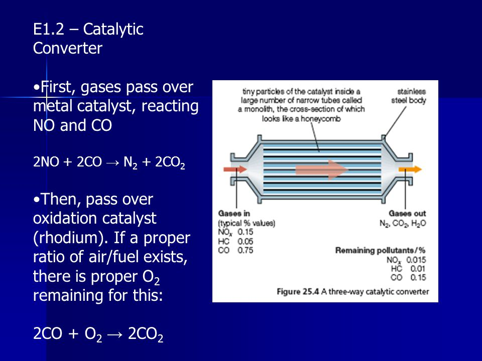 E1.2 – Catalytic Converter
