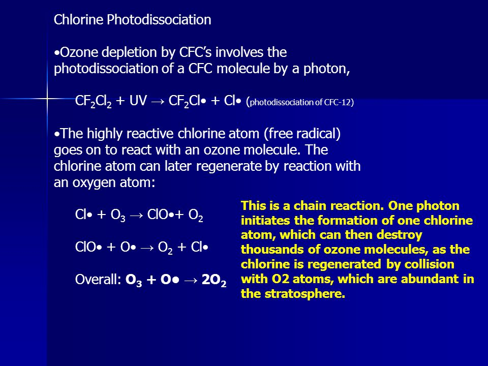 Chlorine Photodissociation