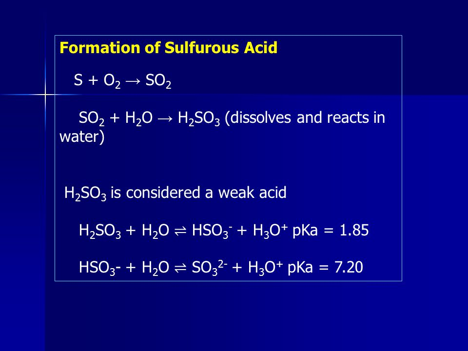 Formation of Sulfurous Acid