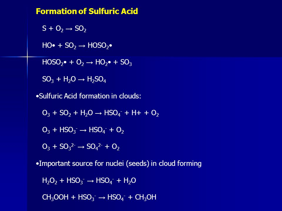 Formation of Sulfuric Acid