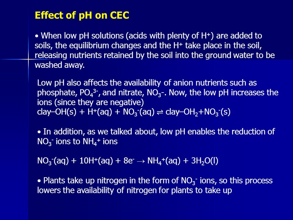 Effect of pH on CEC