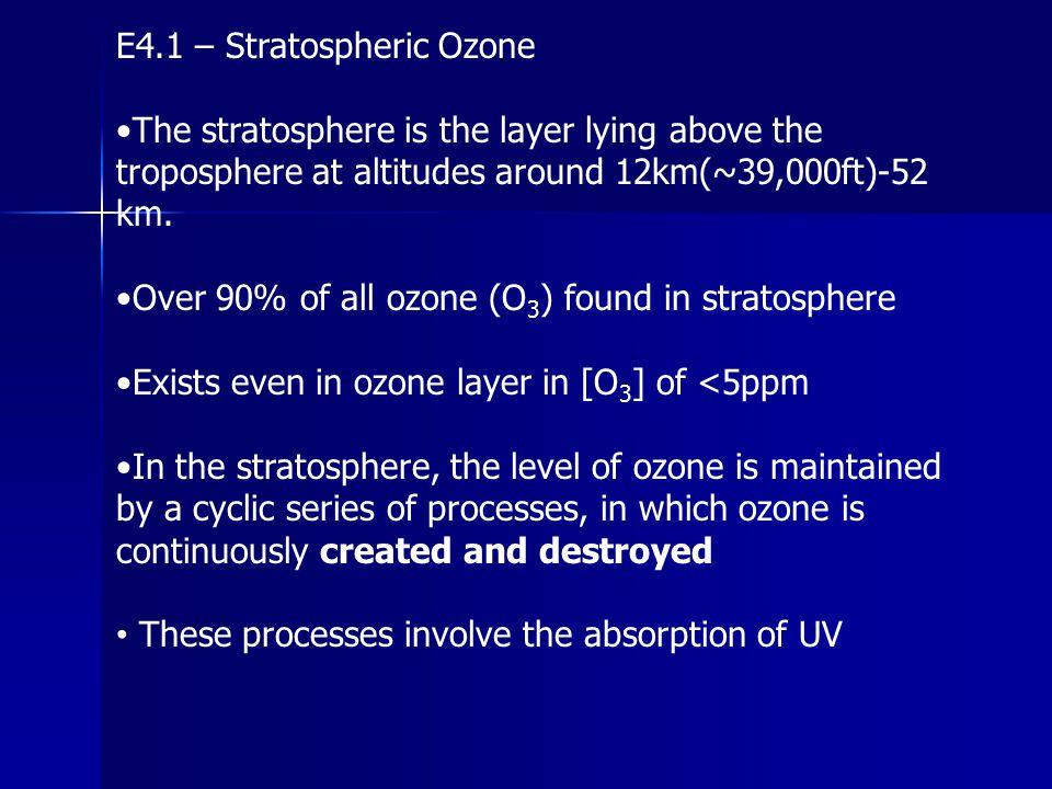 E4.1 – Stratospheric Ozone
