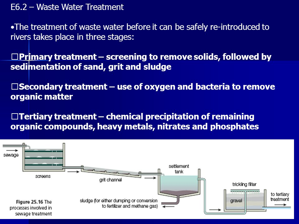E6.2 – Waste Water Treatment