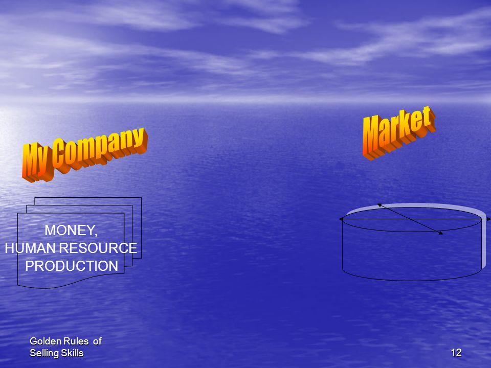 Market My Company MONEY, HUMAN RESOURCE PRODUCTION