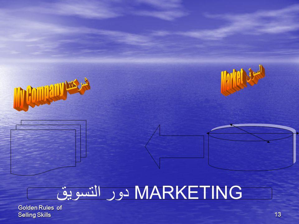 MARKETING دور التسويق Market السوق My Company شركتنا