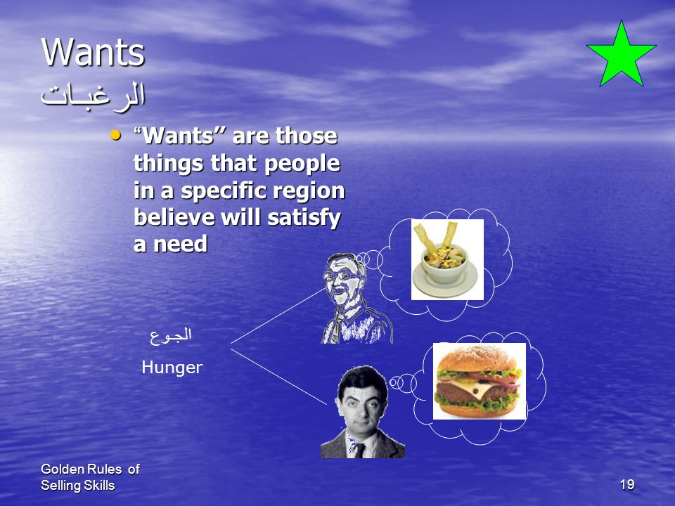 Wants الرغبـات Wants are those things that people in a specific region believe will satisfy a need.