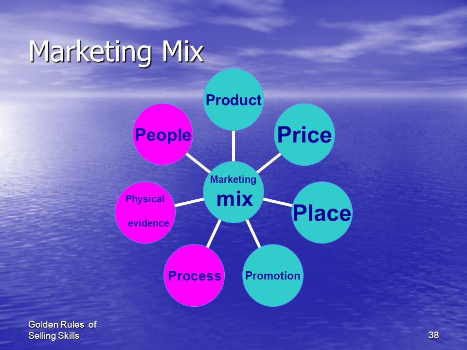 Marketing Mix Golden Rules of Selling Skills