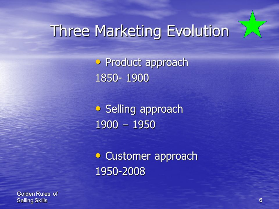Three Marketing Evolution