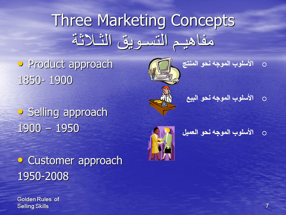 Three Marketing Concepts مفاهيـم التسـويق الثـلاثة