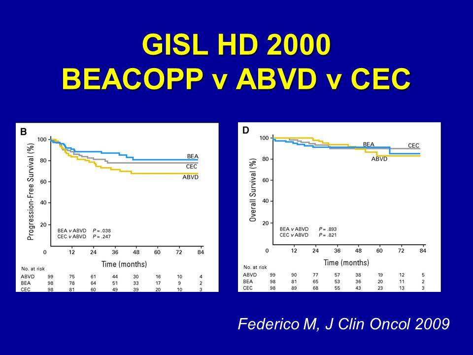 GISL HD 2000 BEACOPP v ABVD v CEC