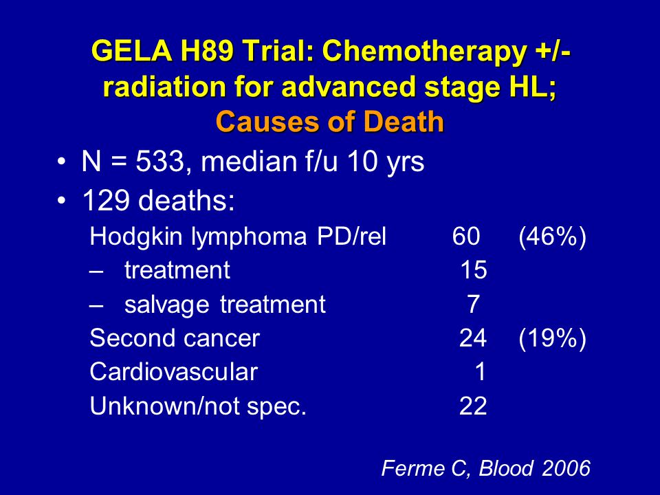 GELA H89 Trial: Chemotherapy +/- radiation for advanced stage HL; Causes of Death