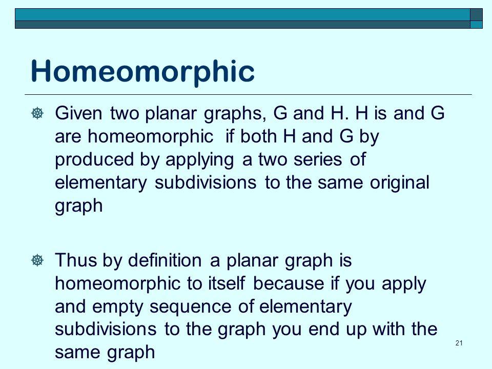 Homeomorphic
