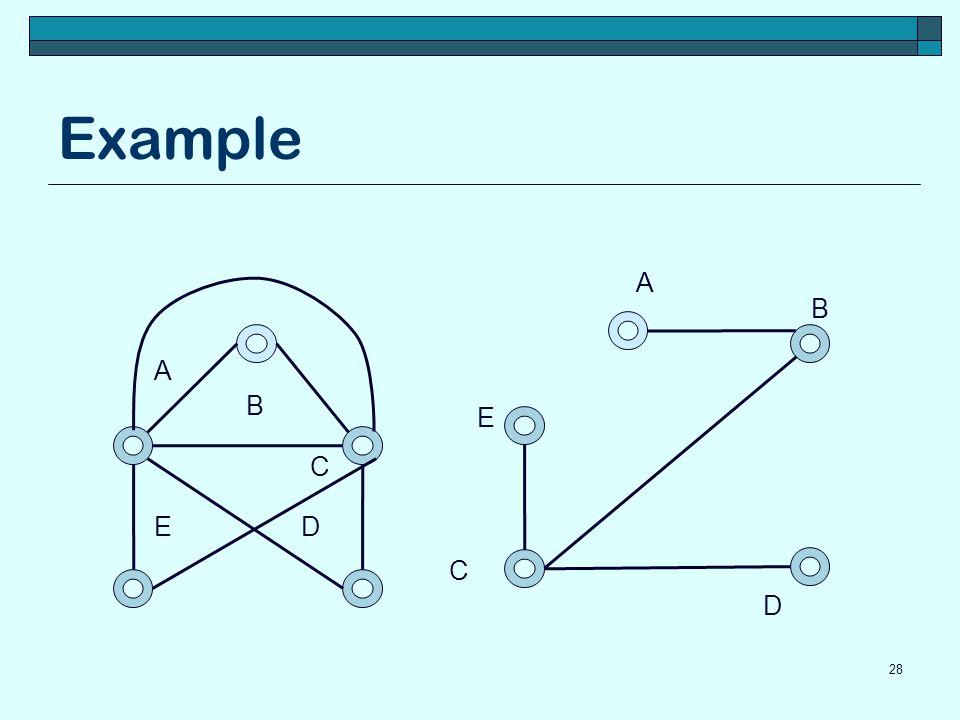 Example A B A B E C E D C D