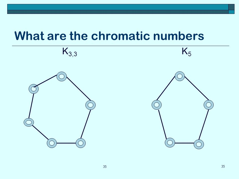 What are the chromatic numbers