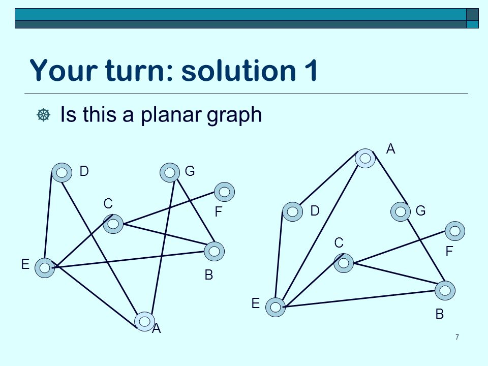 Your turn: solution 1 Is this a planar graph A D G C F D G C F E B E B