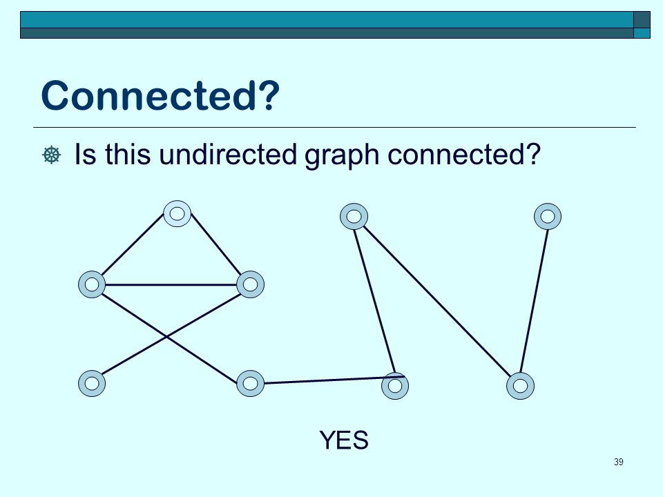 Connected Is this undirected graph connected YES