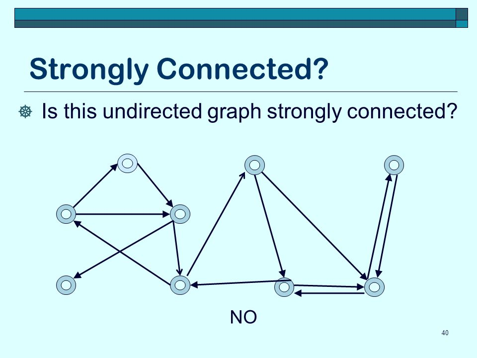 Strongly Connected Is this undirected graph strongly connected NO