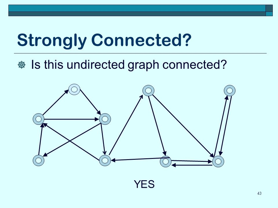 Strongly Connected Is this undirected graph connected YES