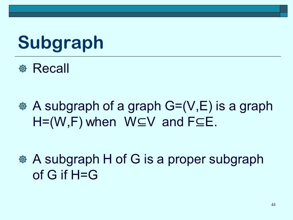 Subgraph Recall. A subgraph of a graph G=(V,E) is a graph H=(W,F) when W⊆V and F⊆E.