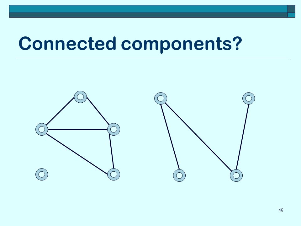 Connected components