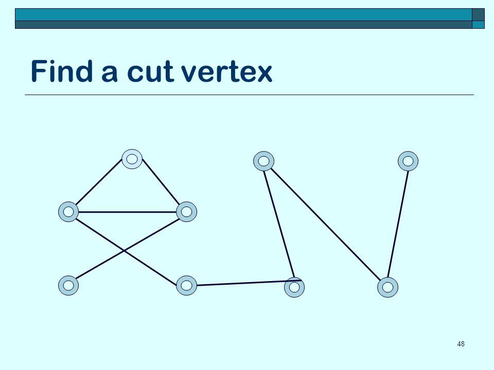 Find a cut vertex