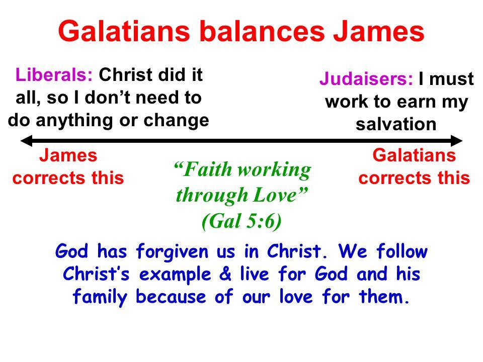 Galatians balances James