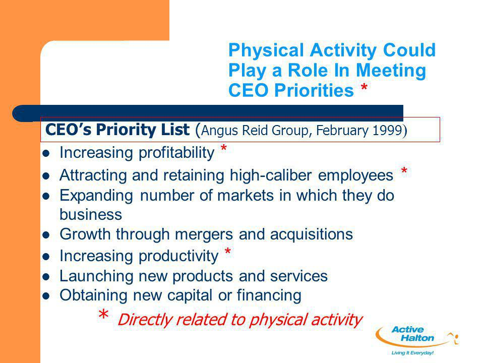 Physical Activity Could Play a Role In Meeting CEO Priorities *