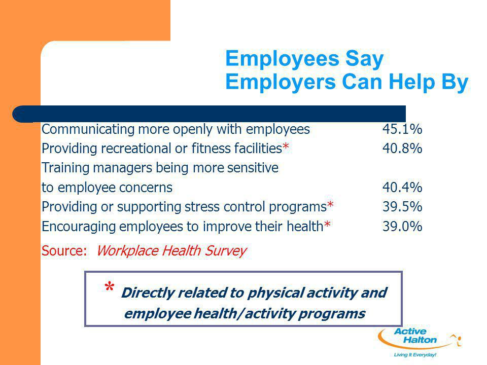 Employees Say Employers Can Help By