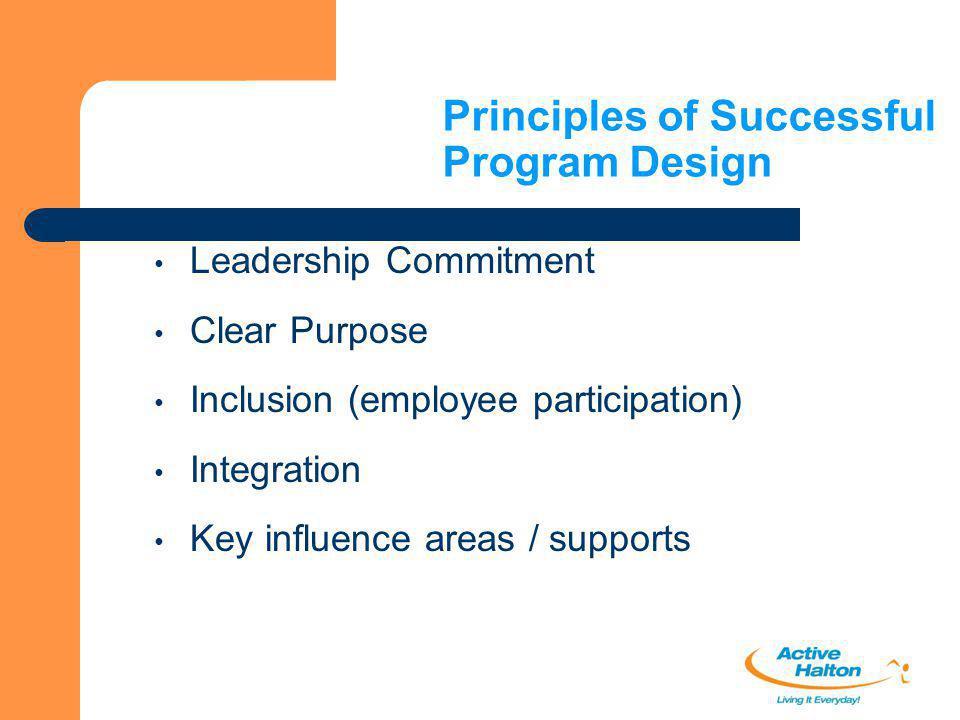 Principles of Successful Program Design