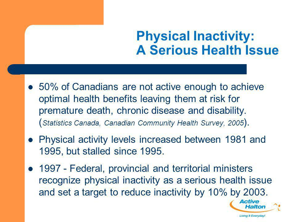 Physical Inactivity: A Serious Health Issue