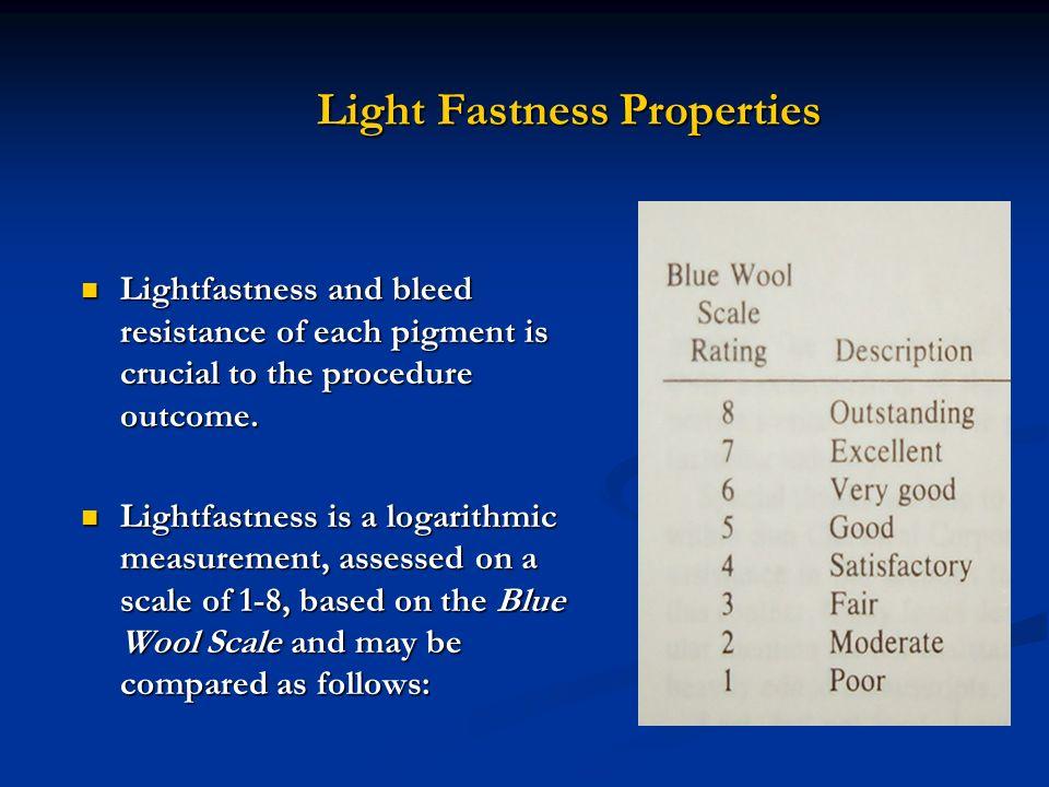 Light Fastness Properties