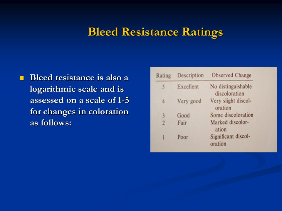 Bleed Resistance Ratings