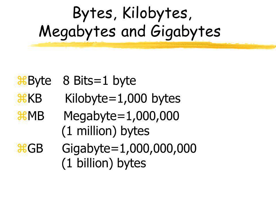 Bytes, Kilobytes, Megabytes and Gigabytes