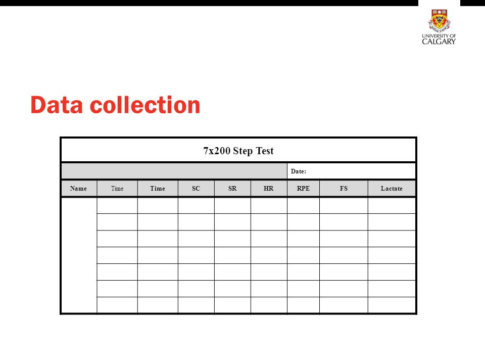 Data collection 7x200 Step Test 42 Date: Name SC SR HR RPE FS Lactate