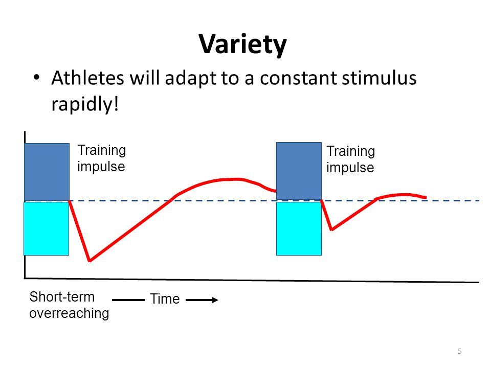 Variety Athletes will adapt to a constant stimulus rapidly! Training