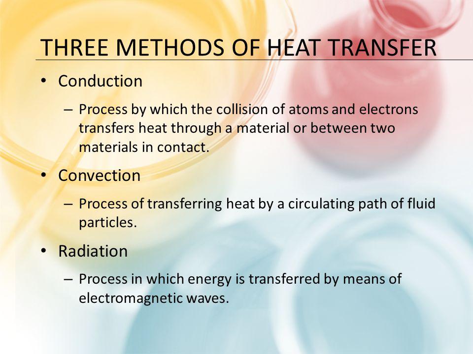 Three Methods of Heat Transfer