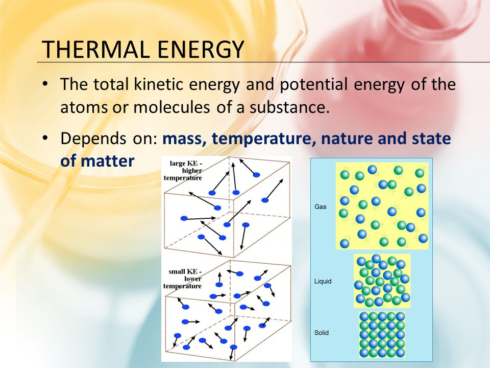 Thermal Energy The total kinetic energy and potential energy of the atoms or molecules of a substance.