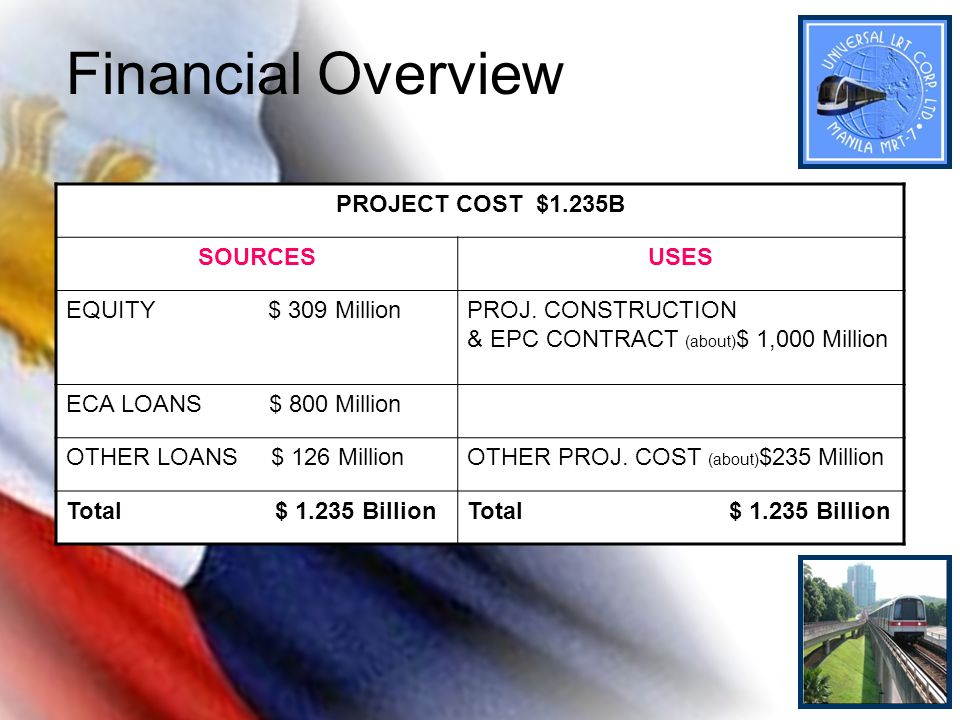 Financial Overview PROJECT COST $1.235B SOURCES USES