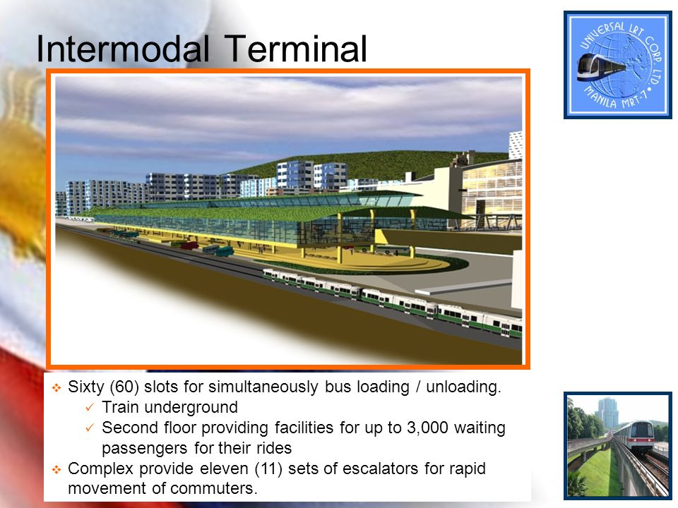 Intermodal TerminalSixty (60) slots for simultaneously bus loading / unloading. Train underground.
