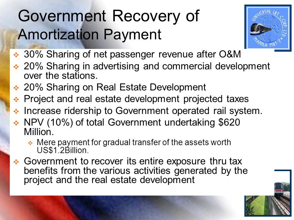 Government Recovery of Amortization Payment