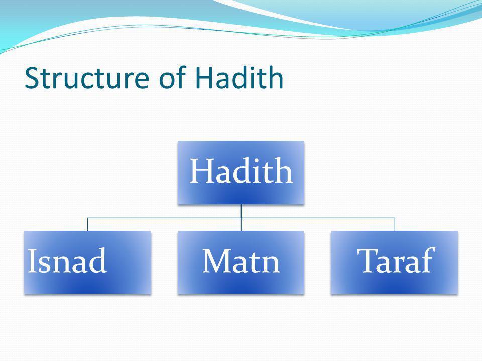 Structure of Hadith Hadith Isnad Matn Taraf