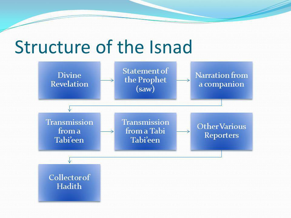 Structure of the Isnad Divine Revelation