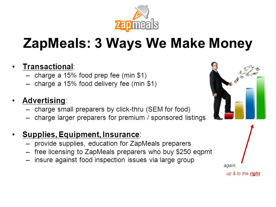 ZapMeals: 3 Ways We Make Money