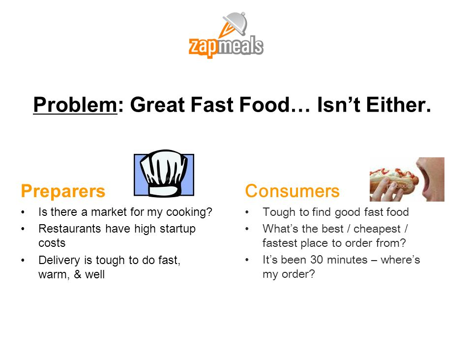 Problem: Great Fast Food… Isn't Either.