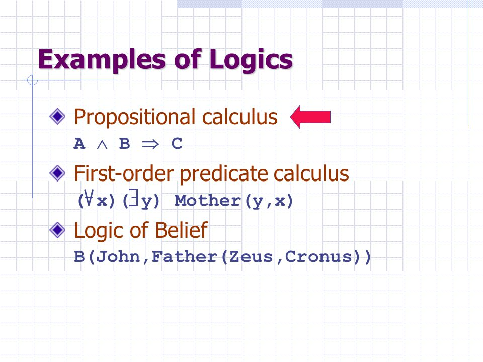 Examples of Logics Propositional calculus A  B  C