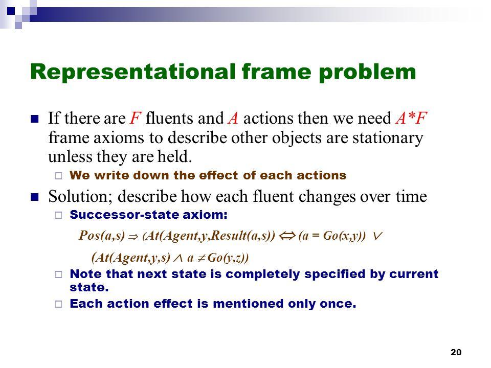 Representational frame problem