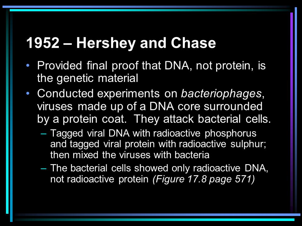 1952 – Hershey and Chase Provided final proof that DNA, not protein, is the genetic material.