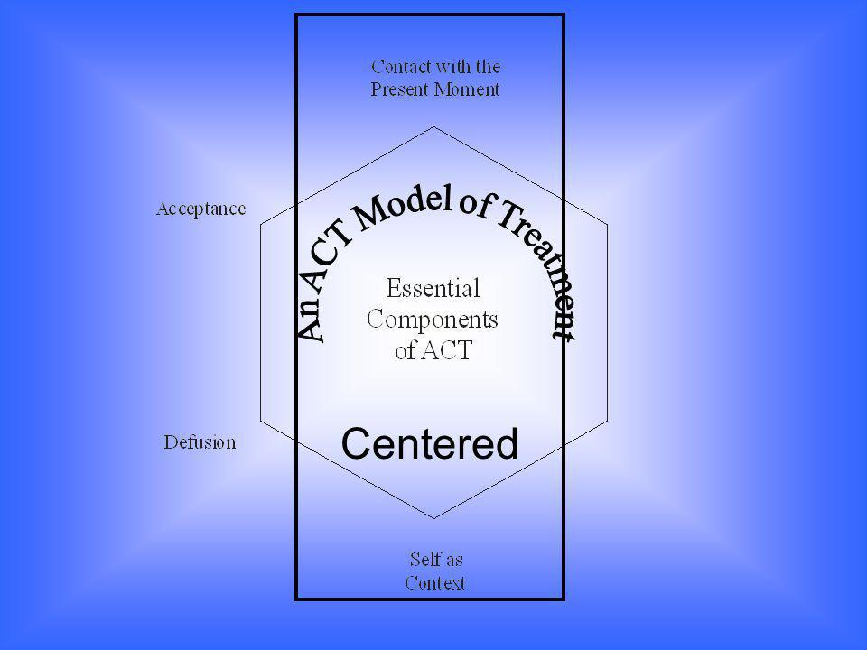 An ACT Model of Treatment
