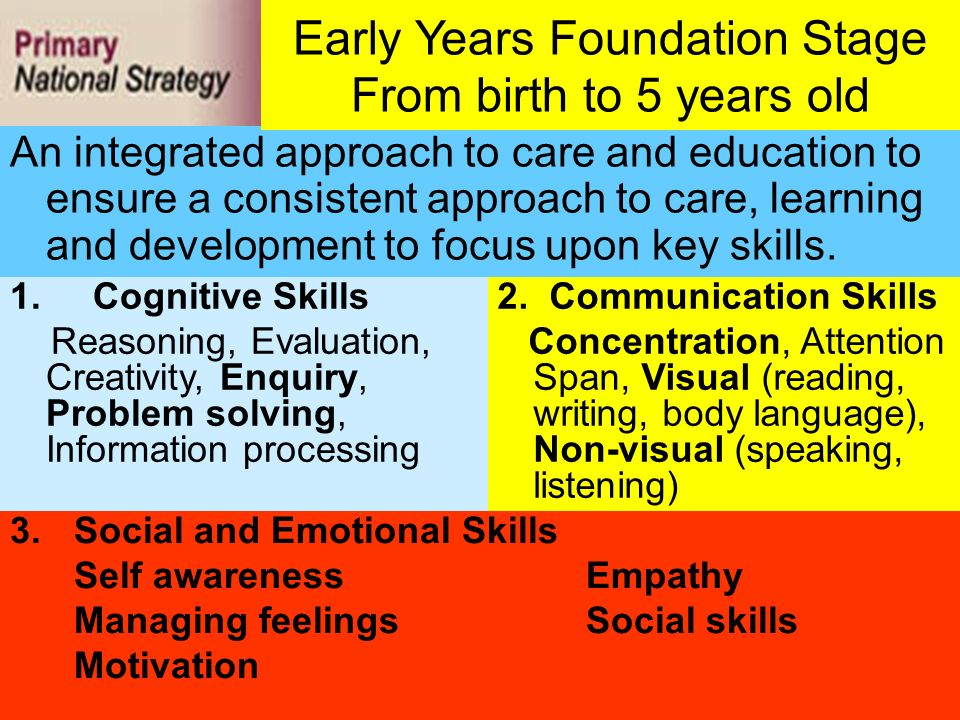Early Years Foundation Stage From birth to 5 years old