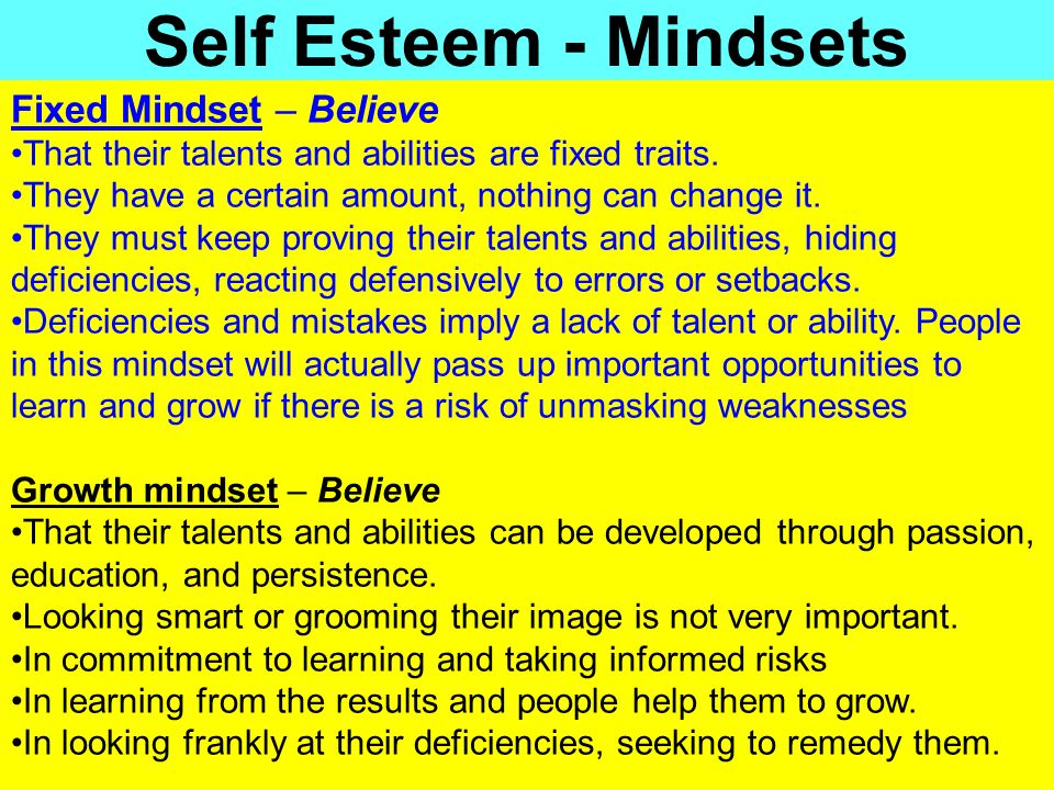 Self Esteem - Mindsets Fixed Mindset – Believe